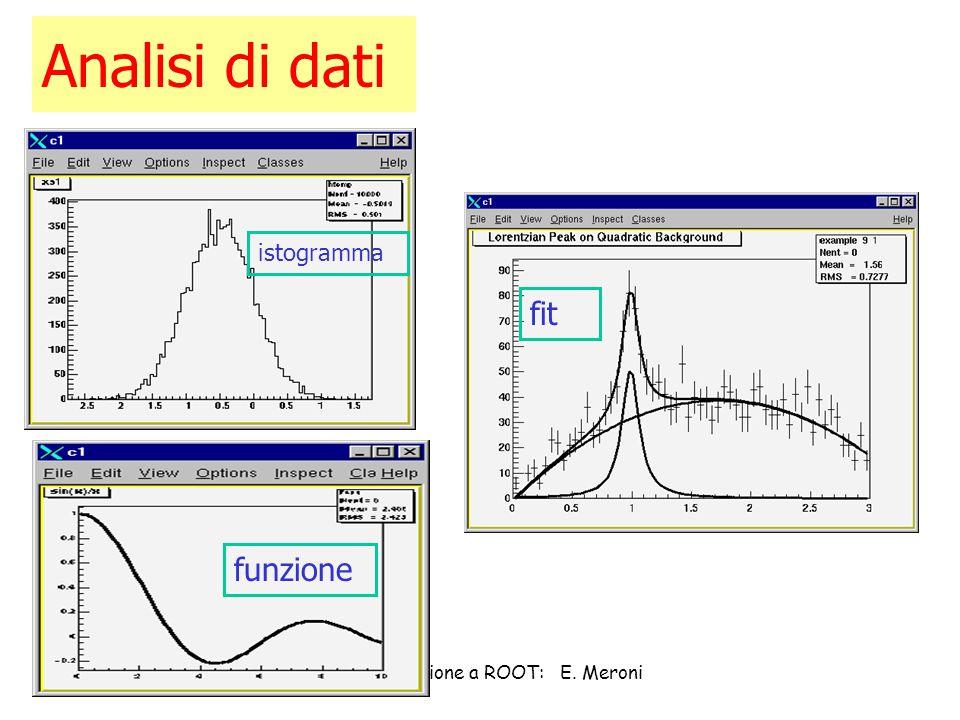 a.a. 2005/2006Introduzione a ROOT: E. Meroni Analisi di dati istogramma funzione fit