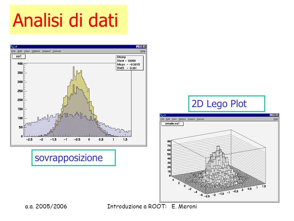 a.a. 2005/2006Introduzione a ROOT: E. Meroni Analisi di dati 2D Lego Plot sovrapposizione