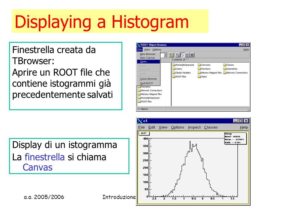 a.a. 2005/2006Introduzione a ROOT: E.