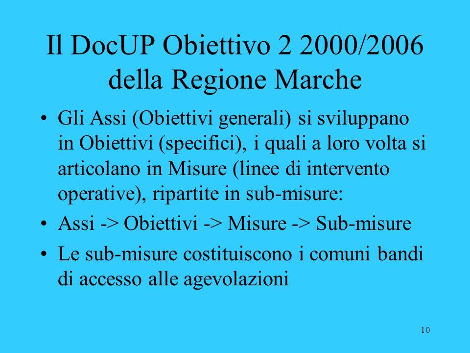 10 Il DocUP Obiettivo 2 2000/2006 della Regione Marche Gli Assi (Obiettivi generali) si sviluppano in Obiettivi (specifici), i quali a loro volta si a