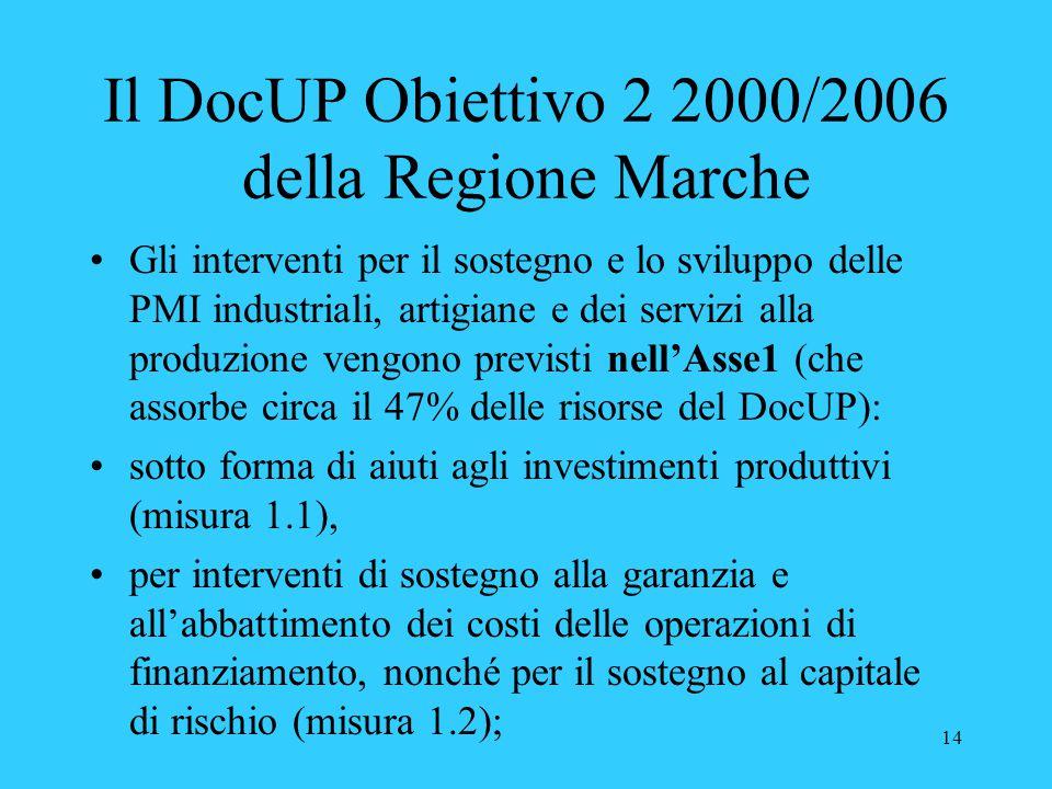 14 Il DocUP Obiettivo 2 2000/2006 della Regione Marche Gli interventi per il sostegno e lo sviluppo delle PMI industriali, artigiane e dei servizi all