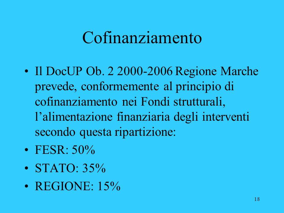 18 Cofinanziamento Il DocUP Ob. 2 2000-2006 Regione Marche prevede, conformemente al principio di cofinanziamento nei Fondi strutturali, l'alimentazio