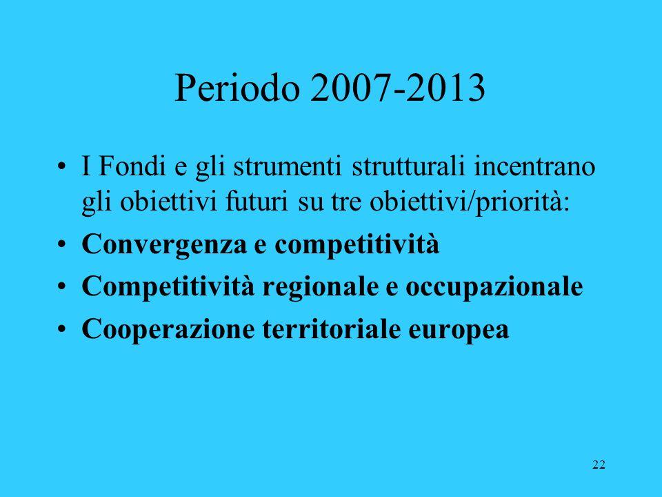 22 Periodo 2007-2013 I Fondi e gli strumenti strutturali incentrano gli obiettivi futuri su tre obiettivi/priorità: Convergenza e competitività Compet