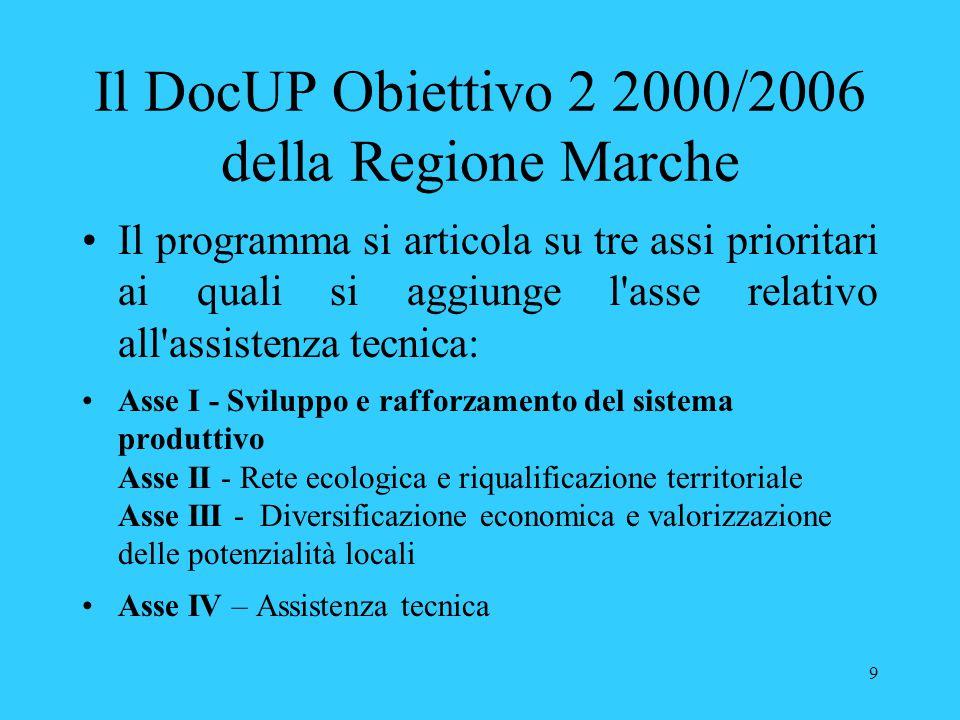 9 Il DocUP Obiettivo 2 2000/2006 della Regione Marche Il programma si articola su tre assi prioritari ai quali si aggiunge l'asse relativo all'assiste