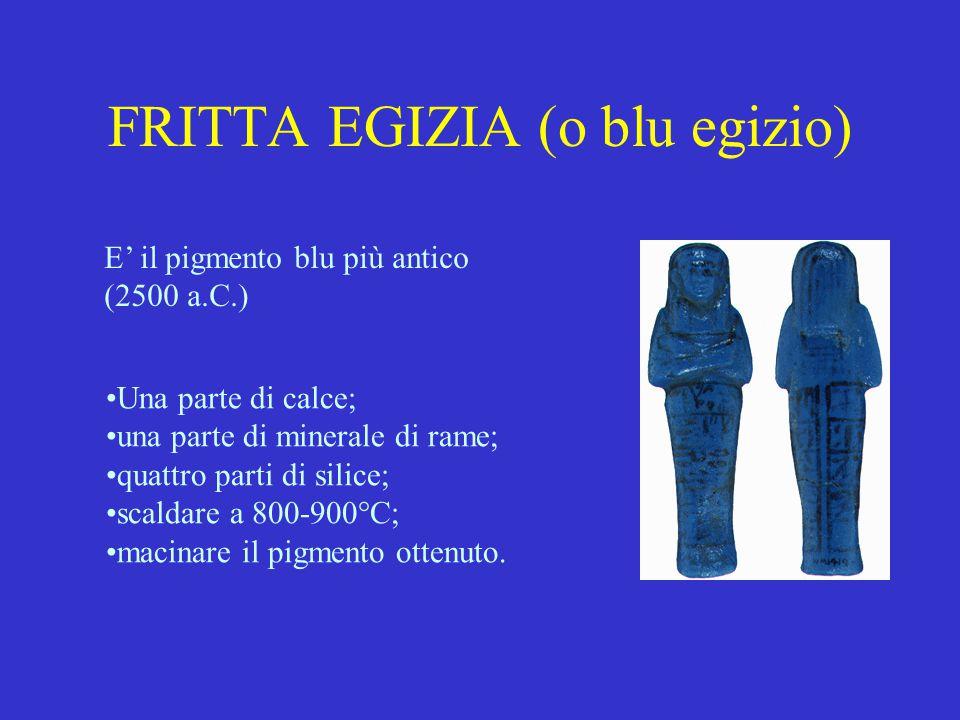 FRITTA EGIZIA (o blu egizio) E' il pigmento blu più antico (2500 a.C.) Una parte di calce; una parte di minerale di rame; quattro parti di silice; scaldare a 800-900°C; macinare il pigmento ottenuto.