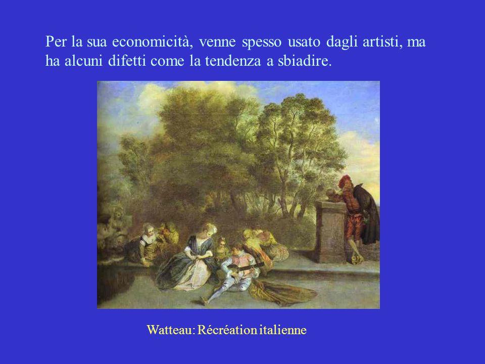 Per la sua economicità, venne spesso usato dagli artisti, ma ha alcuni difetti come la tendenza a sbiadire. Watteau: Récréation italienne