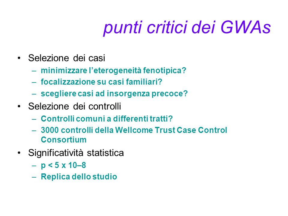 punti critici dei GWAs Selezione dei casi –minimizzare l'eterogeneità fenotipica? –focalizzazione su casi familiari? –scegliere casi ad insorgenza pre