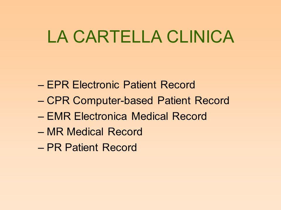 LA CARTELLA CLINICA –OBIETTIVI: Supporto alla cura del paziente Valore legale Supporto alla ricerca Supporto alla valutazione dei costi e all'organizzazione ospedaliera