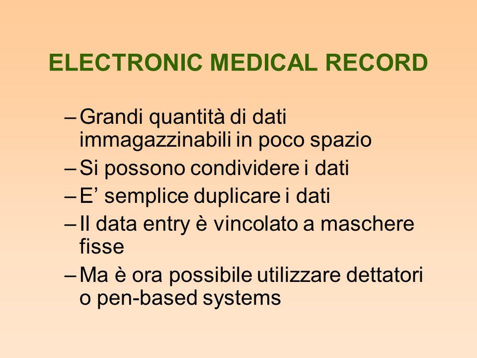 ELECTRONIC MEDICAL RECORD –Grandi quantità di dati immagazzinabili in poco spazio –Si possono condividere i dati –E' semplice duplicare i dati –Il dat