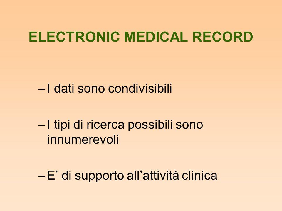 ELECTRONIC MEDICAL RECORD –I dati sono condivisibili –I tipi di ricerca possibili sono innumerevoli –E' di supporto all'attività clinica