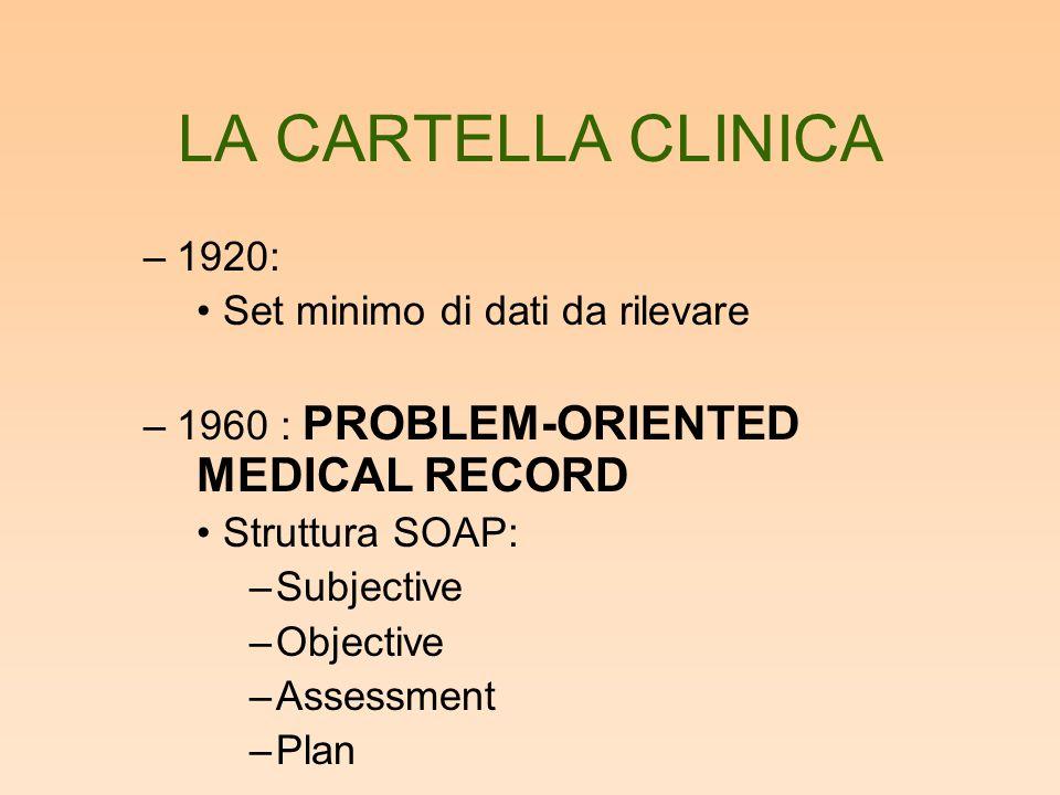 LA CARTELLA CLINICA –Ridondanza: Duplicazione di informazioni –Oggi: SOURCE-ORIENTED MEDICAL RECORD Time-oriented per ogni sezione