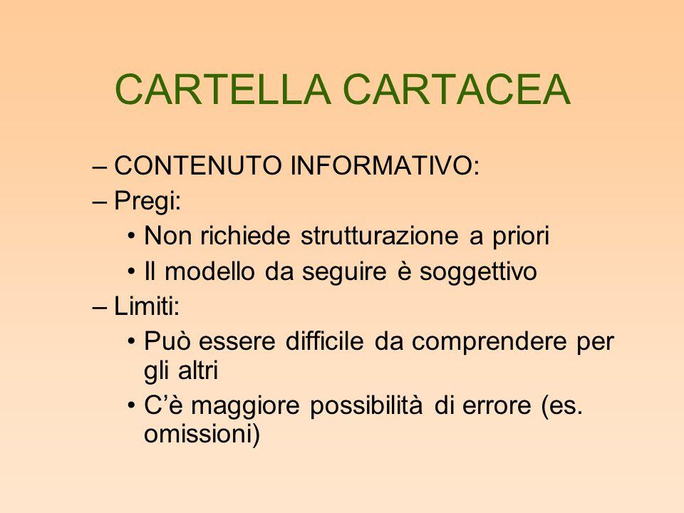 CARTELLA CARTACEA –CONTENUTO INFORMATIVO: –Pregi: Non richiede strutturazione a priori Il modello da seguire è soggettivo –Limiti: Può essere difficil