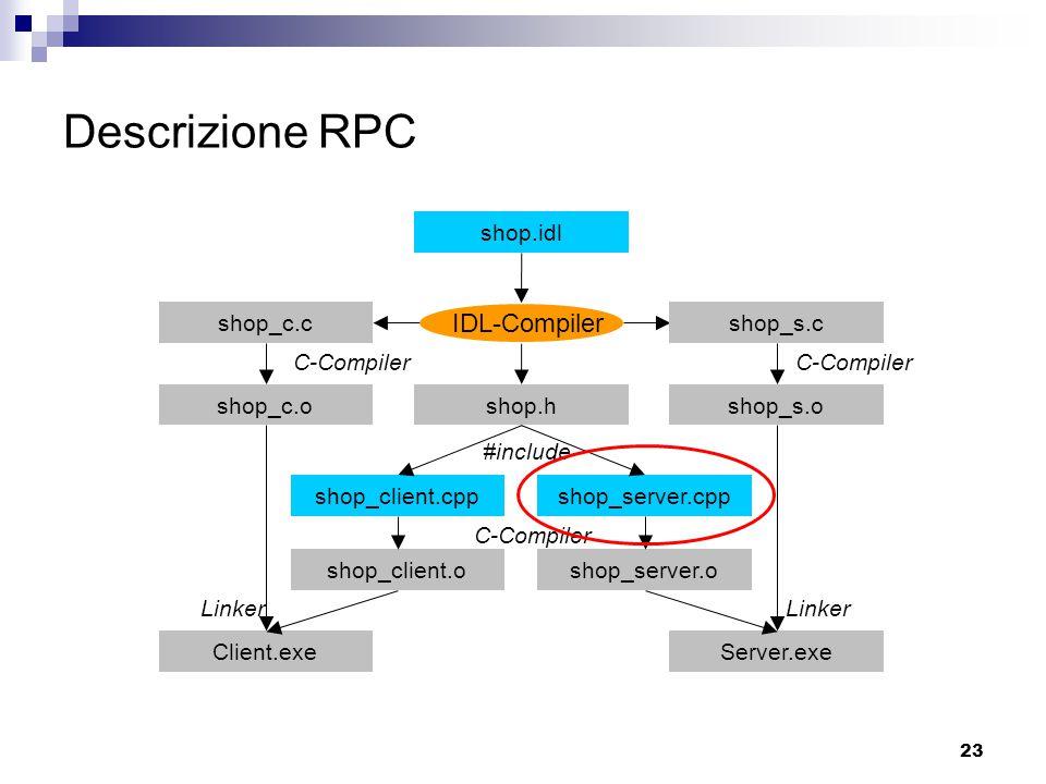 23 Descrizione RPC IDL-Compiler C-Compiler #include Linker shop_s.o shop.idl shop_c.cshop_s.c shop_c.oshop.h shop_client.cppshop_server.cpp shop_client.oshop_server.o Client.exeServer.exe C-Compiler
