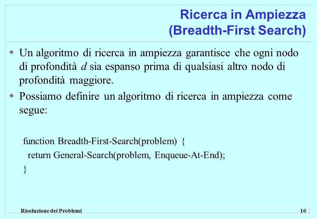 Risoluzione dei Problemi 10 Ricerca in Ampiezza (Breadth-First Search)  Un algoritmo di ricerca in ampiezza garantisce che ogni nodo di profondità d