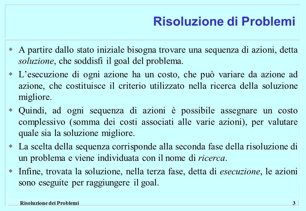 Risoluzione dei Problemi 3 Risoluzione di Problemi  A partire dallo stato iniziale bisogna trovare una sequenza di azioni, detta soluzione, che soddi