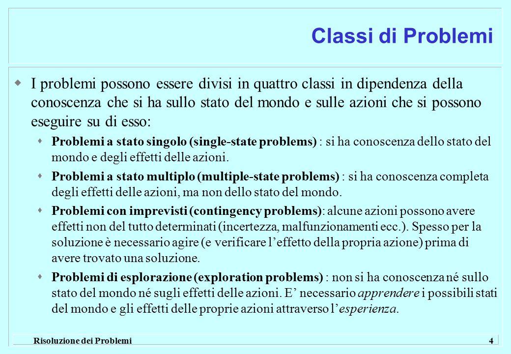 Risoluzione dei Problemi 4 Classi di Problemi  I problemi possono essere divisi in quattro classi in dipendenza della conoscenza che si ha sullo stat