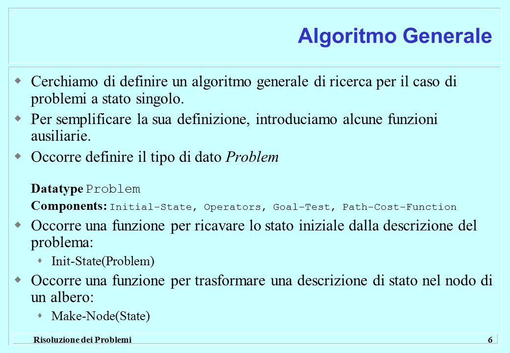 Risoluzione dei Problemi 6 Algoritmo Generale  Cerchiamo di definire un algoritmo generale di ricerca per il caso di problemi a stato singolo.  Per