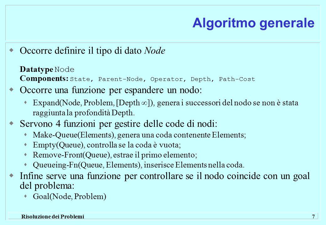 Risoluzione dei Problemi 7 Algoritmo generale  Occorre definire il tipo di dato Node Datatype Node Components: State, Parent-Node, Operator, Depth, P