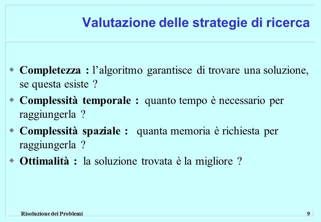 Risoluzione dei Problemi 9 Valutazione delle strategie di ricerca  Completezza : l'algoritmo garantisce di trovare una soluzione, se questa esiste ?