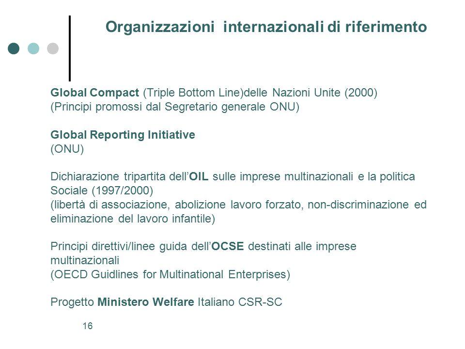 15 Comunicazioni della Commissione 1) COM(2001) 366 def, Bruxelles, 18.7.2001 Promuovere un quadro europeo per la responsabilità sociale delle imprese 2) COM(2002) 347 def, Bruxelles, 2.7.2002 RSI delle imprese: un contributo delle imprese allo sviluppo sostenibile