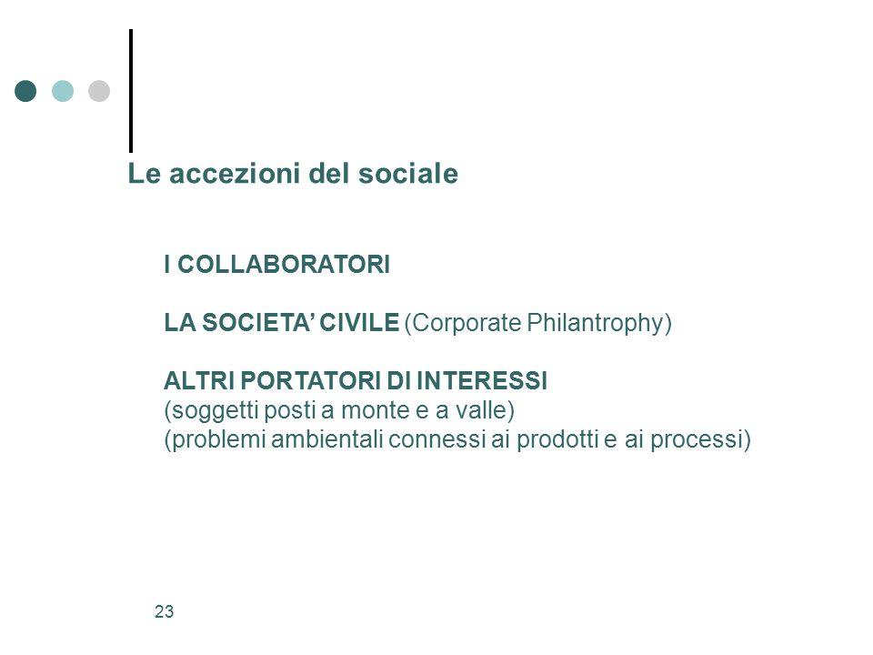 22 PRINCIPI BASE ED ELEMENTI CHIAVE DELLA CSR SOSTENIBILITA' -Valore economico, consenso sociale e protezione ambientale INTANGIBLE ASSETS -Risorse di conoscenza (capitale umano) -Risorse di fiduci (capitale sociale, capitale reputazionale, legami con il territorio, ecc.) STAKEHOLDER VALUE -passaggio da una prospettiva mono-stakeholder ad un approccio strategico multi-stakeholder