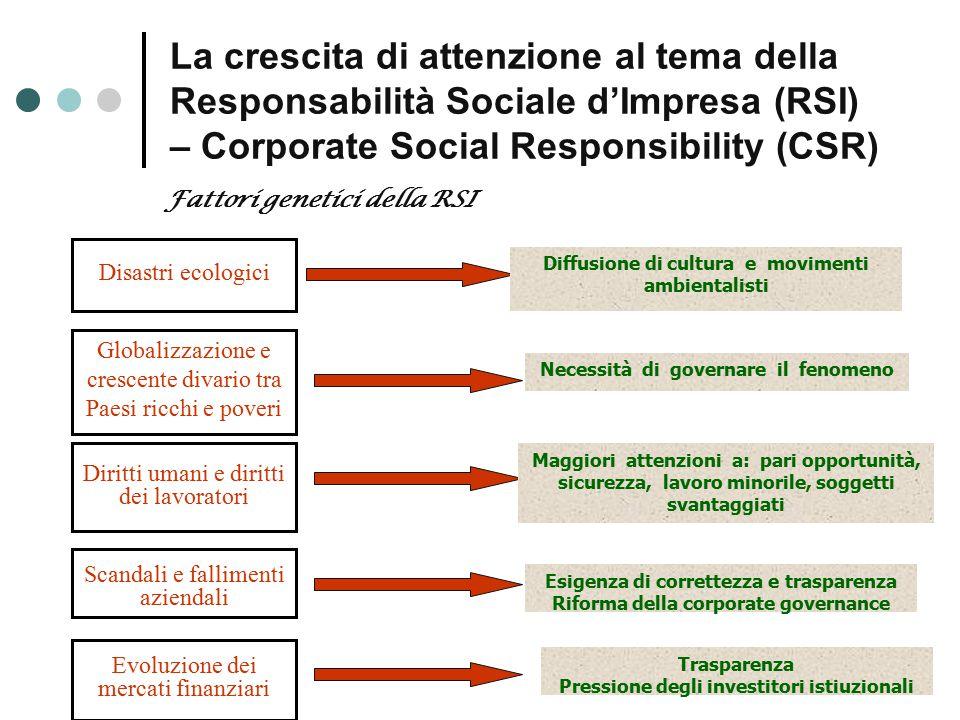 13 Il concetto di responsabilità sociale d'impresa (RSI) Integrazione volontaria delle preoccupazioni sociali ed ecologiche delle imprese nelle loro operazioni commerciali e nei loro rapporti con le parti interessate .