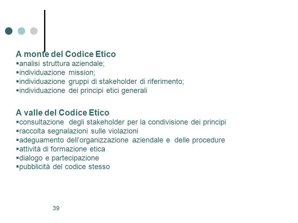 38 STRUTTURA DEL CODICE ETICO/CODICE DI CONDOTTA 1.PRINCIPI GENERALI (missione imprenditoriale e modo più corretto di realizzarla= 2.