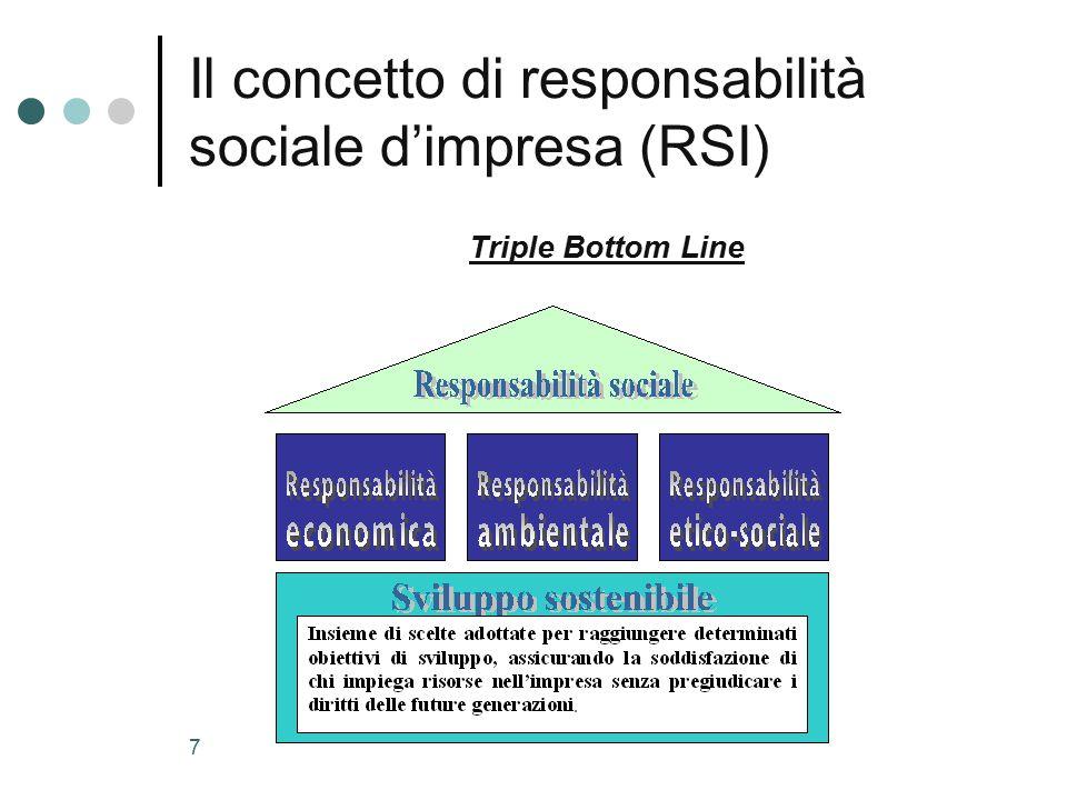 7 Il concetto di responsabilità sociale d'impresa (RSI) Triple Bottom Line