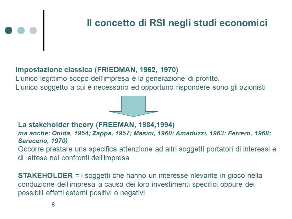 8 Il concetto di RSI negli studi economici Impostazione classica (FRIEDMAN, 1962, 1970) L'unico legittimo scopo dell'impresa è la generazione di profitto.