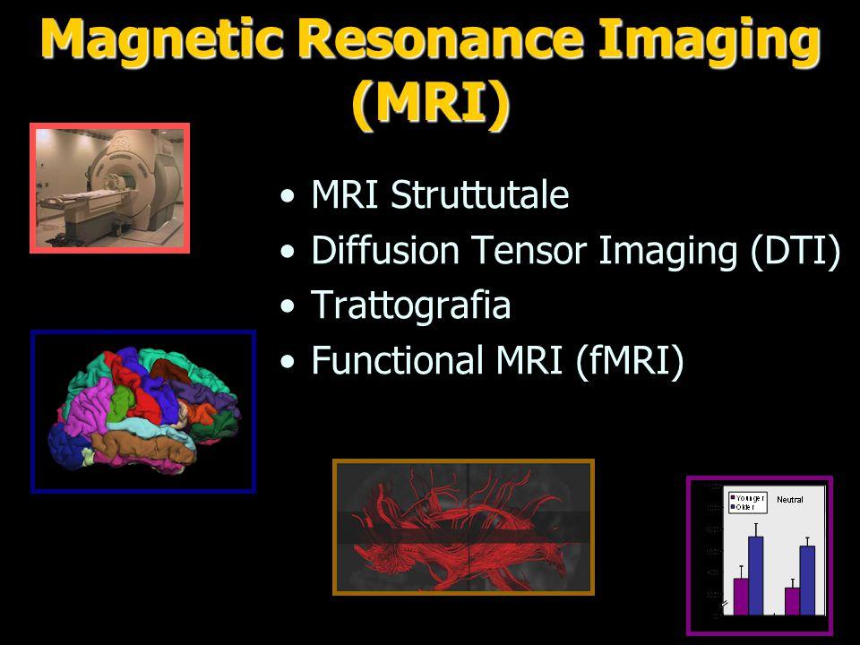 Introduzione Perchè usare la MRI.Che cos'è la MRI.