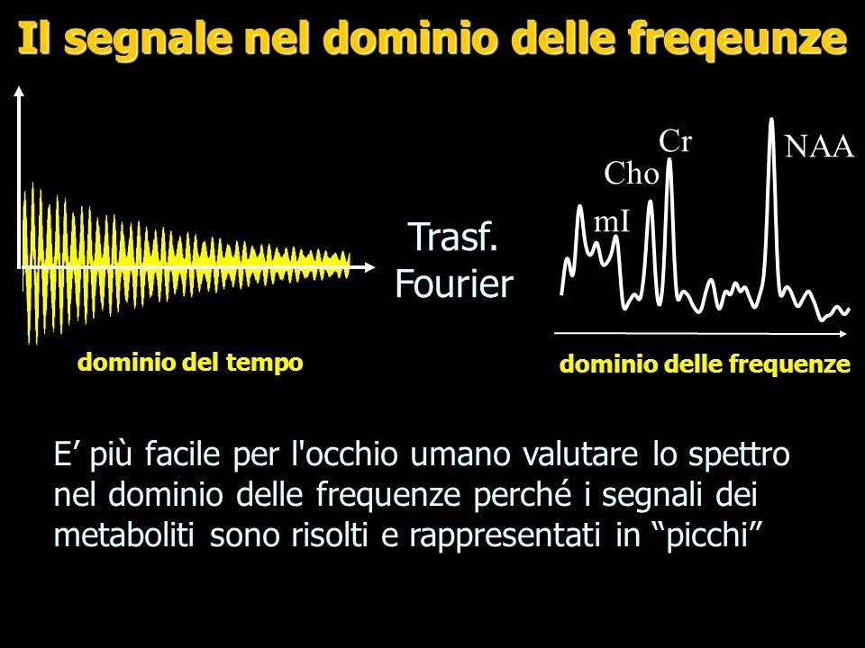 Il segnale NMR Dipende dal rapporto giromagnetico , dall'abbondanza naturale del nucleo e dal campo magnetico:    N B 0 Il rapporto segnale/rumore (SNR) Il rivelatore registra non solo il segnale ma anche il rumore durante l'esperimento per questo si definisce il rapporto SNR per valutare uno spettro.