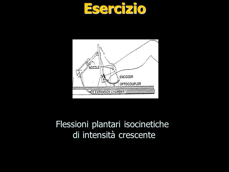 Esercizio Flessioni plantari isocinetiche di intensità crescente