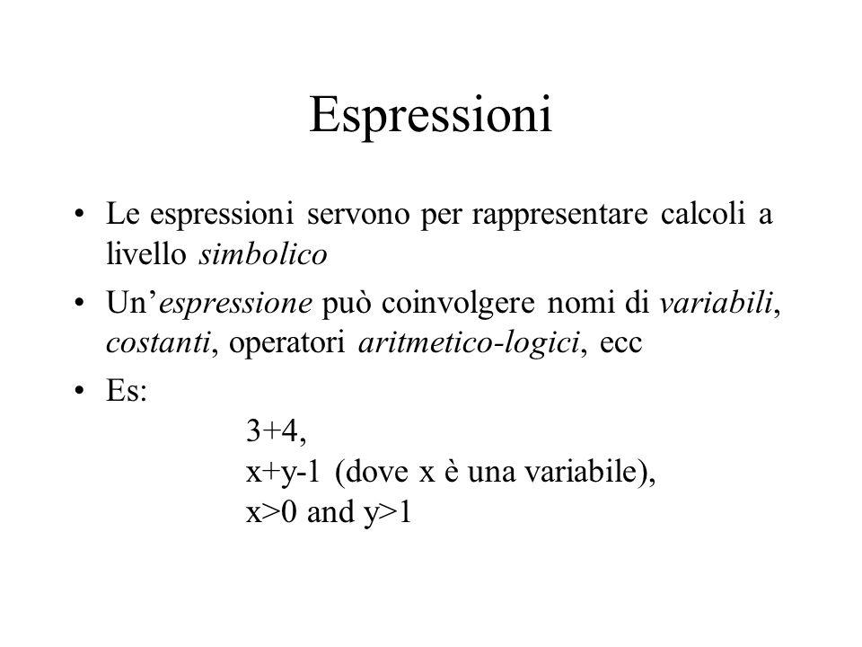 Espressioni Le espressioni servono per rappresentare calcoli a livello simbolico Un'espressione può coinvolgere nomi di variabili, costanti, operatori aritmetico-logici, ecc Es: 3+4, x+y-1 (dove x è una variabile), x>0 and y>1
