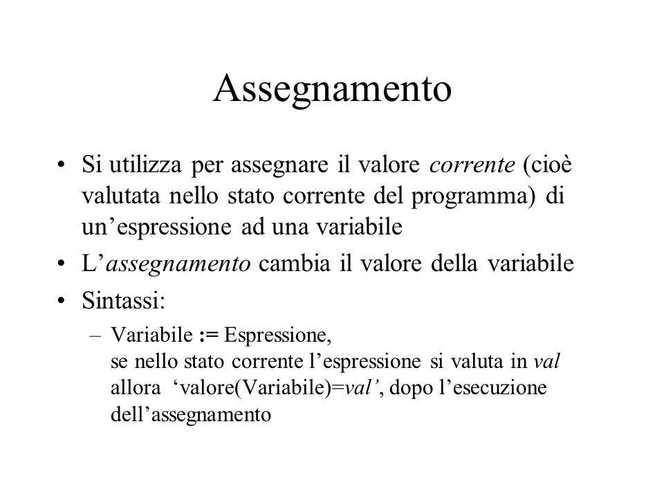Assegnamento Si utilizza per assegnare il valore corrente (cioè valutata nello stato corrente del programma) di un'espressione ad una variabile L'assegnamento cambia il valore della variabile Sintassi: –Variabile := Espressione, se nello stato corrente l'espressione si valuta in val allora 'valore(Variabile)=val', dopo l'esecuzione dell'assegnamento