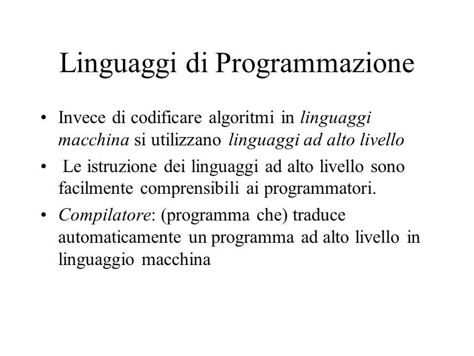 Linguaggi di Programmazione Invece di codificare algoritmi in linguaggi macchina si utilizzano linguaggi ad alto livello Le istruzione dei linguaggi ad alto livello sono facilmente comprensibili ai programmatori.