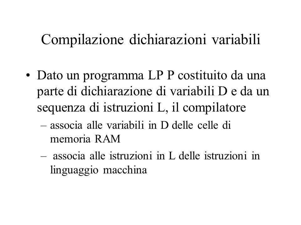 Compilazione dichiarazioni variabili Dato un programma LP P costituito da una parte di dichiarazione di variabili D e da un sequenza di istruzioni L, il compilatore –associa alle variabili in D delle celle di memoria RAM – associa alle istruzioni in L delle istruzioni in linguaggio macchina