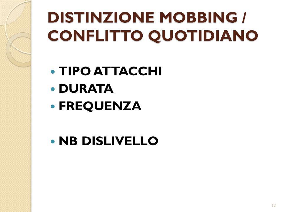 DISTINZIONE MOBBING / CONFLITTO QUOTIDIANO TIPO ATTACCHI DURATA FREQUENZA NB DISLIVELLO 12