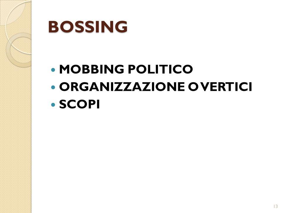 BOSSING MOBBING POLITICO ORGANIZZAZIONE O VERTICI SCOPI 13