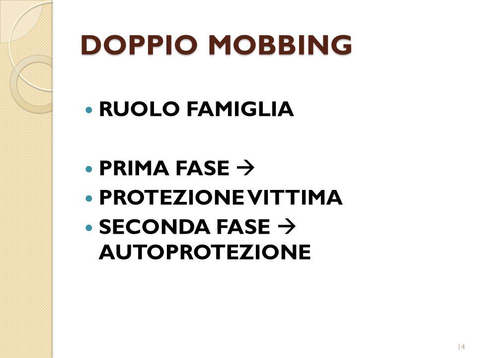DOPPIO MOBBING RUOLO FAMIGLIA PRIMA FASE  PROTEZIONE VITTIMA SECONDA FASE  AUTOPROTEZIONE 14