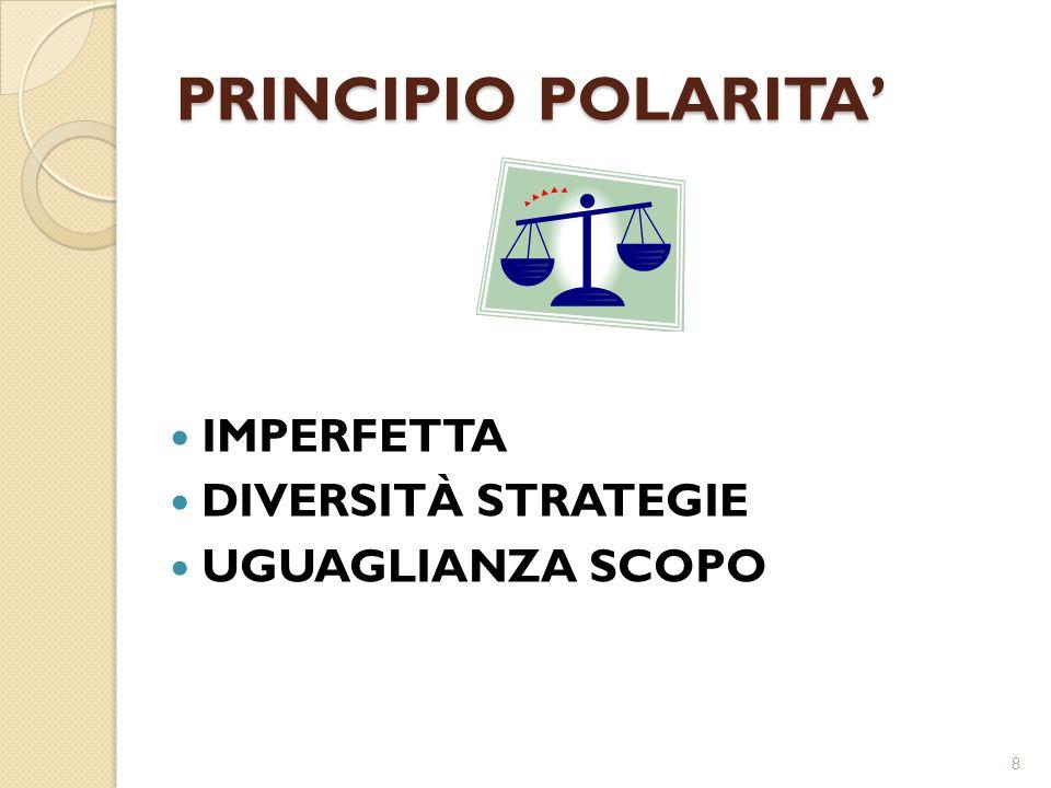 PRINCIPIO POLARITA' IMPERFETTA DIVERSITÀ STRATEGIE UGUAGLIANZA SCOPO 8