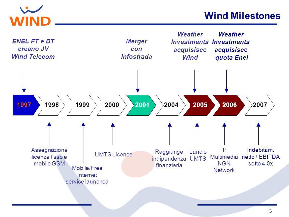 4 Wind in cifre: Y2006 e 9M 2007 * Al netto delle partite inusuali Ricavi totali 2006 €5.048 milioni EBITDA Normalizzato 2006 * €1,704 milioni Ricavi servizi Tlc in crescita del 6.5% su 2005 EBITDA normalizzato in crescita del 16.5% rispetto al 2005 Ricavi totali 9M2007 €3.858 milioni EBITDA 9M 2007 €1,365 milioni Ricavi servizi Tlc in crescita del 4,3% YoYEBITDA in crescita del 7,6% YoY