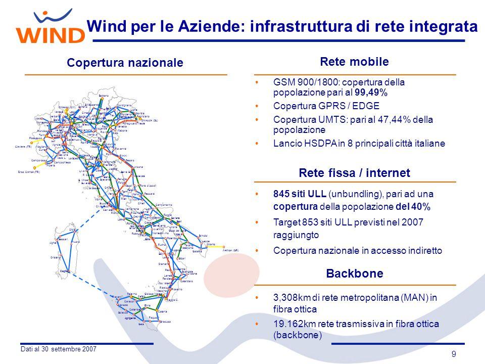 10 Wind appartiene a un gruppo internazionale Telecoms Operator che garantisce sinergie e capacità di investimento il secondo operatore fisso italiano uno dei due operatori convergenti in Italia operatore infrastrutturale: la più estesa rete in F.O.