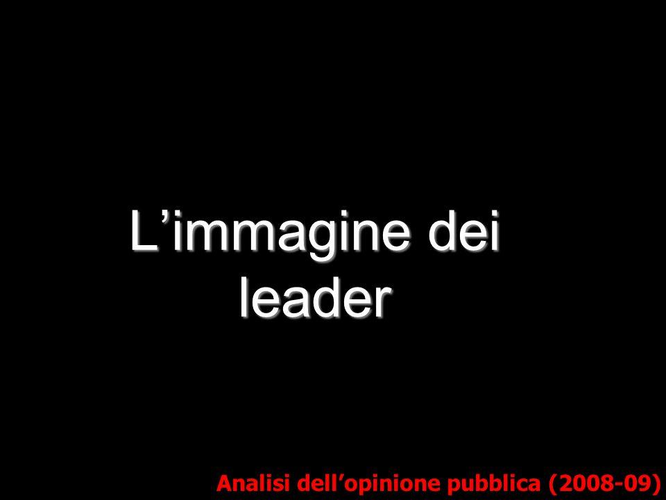 L'immagine dei leader Analisi dell'opinione pubblica (2008-09)