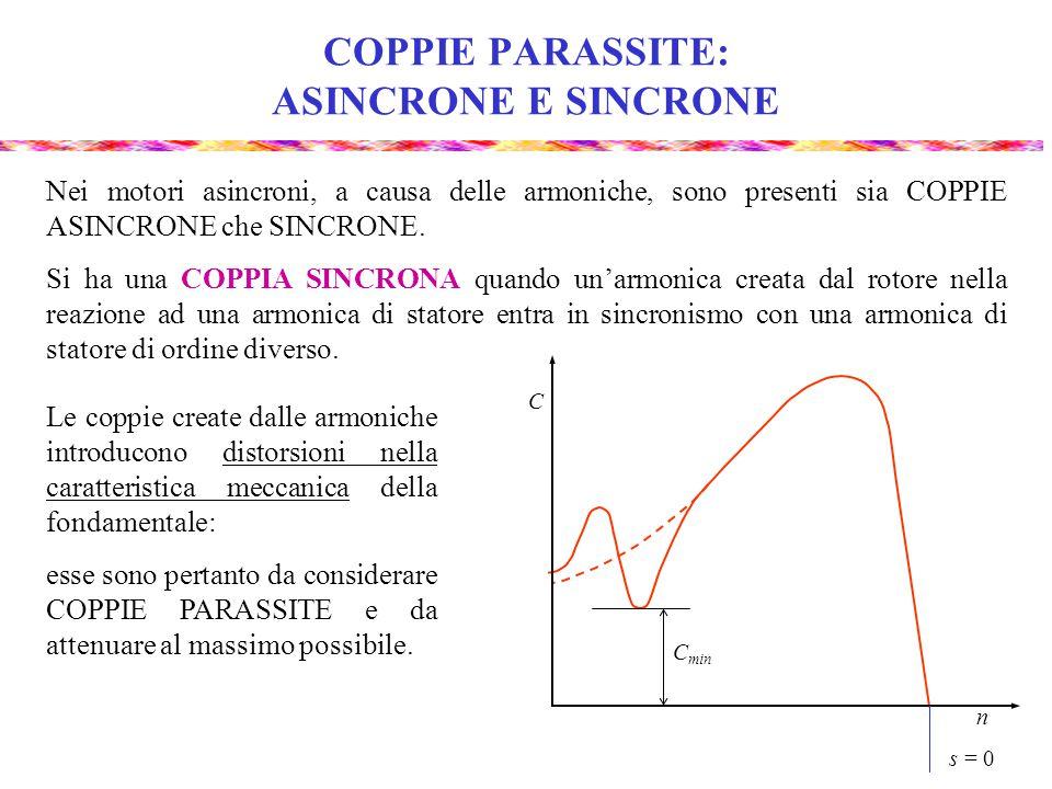 COPPIE PARASSITE: ASINCRONE E SINCRONE Nei motori asincroni, a causa delle armoniche, sono presenti sia COPPIE ASINCRONE che SINCRONE.