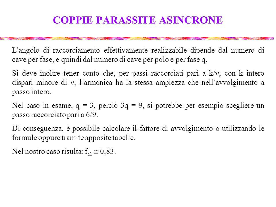 COPPIE PARASSITE ASINCRONE L'angolo di raccorciamento effettivamente realizzabile dipende dal numero di cave per fase, e quindi dal numero di cave per polo e per fase q.