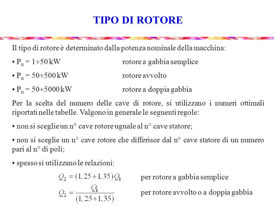 TIPO DI ROTORE Il tipo di rotore è determinato dalla potenza nominale della macchina: P n = 1  50 kWrotore a gabbia semplice P n = 50  500 kWrotore avvolto P n = 50  5000 kWrotore a doppia gabbia Per la scelta del numero delle cave di rotore, si utilizzano i numeri ottimali riportati nelle tabelle.