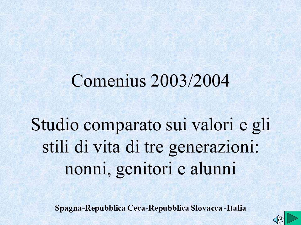 Comenius 2003/2004 Studio comparato sui valori e gli stili di vita di tre generazioni: nonni, genitori e alunni Spagna-Repubblica Ceca-Repubblica Slovacca -Italia