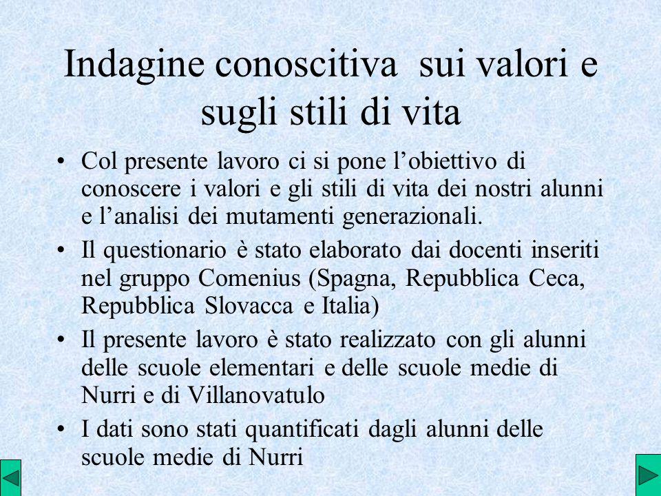 Movimenti migratori a Nurri Per quanto concerne la situazione dell'Italia, rileviamo lo stesso fenomeno, a Nurri mancano le scuole secondarie e l'Università pertanto gli studenti si trasferiscono in città e abbandonano il paese.