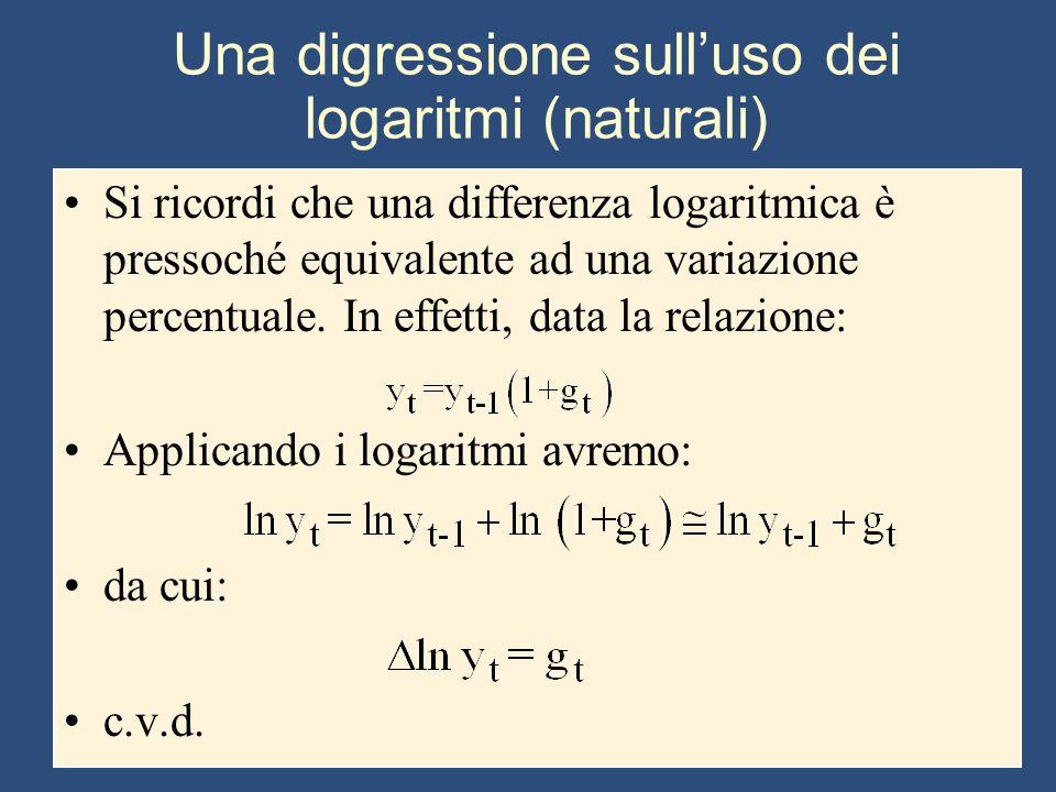 Una digressione sull'uso dei logaritmi (naturali) Si ricordi che una differenza logaritmica è pressoché equivalente ad una variazione percentuale.