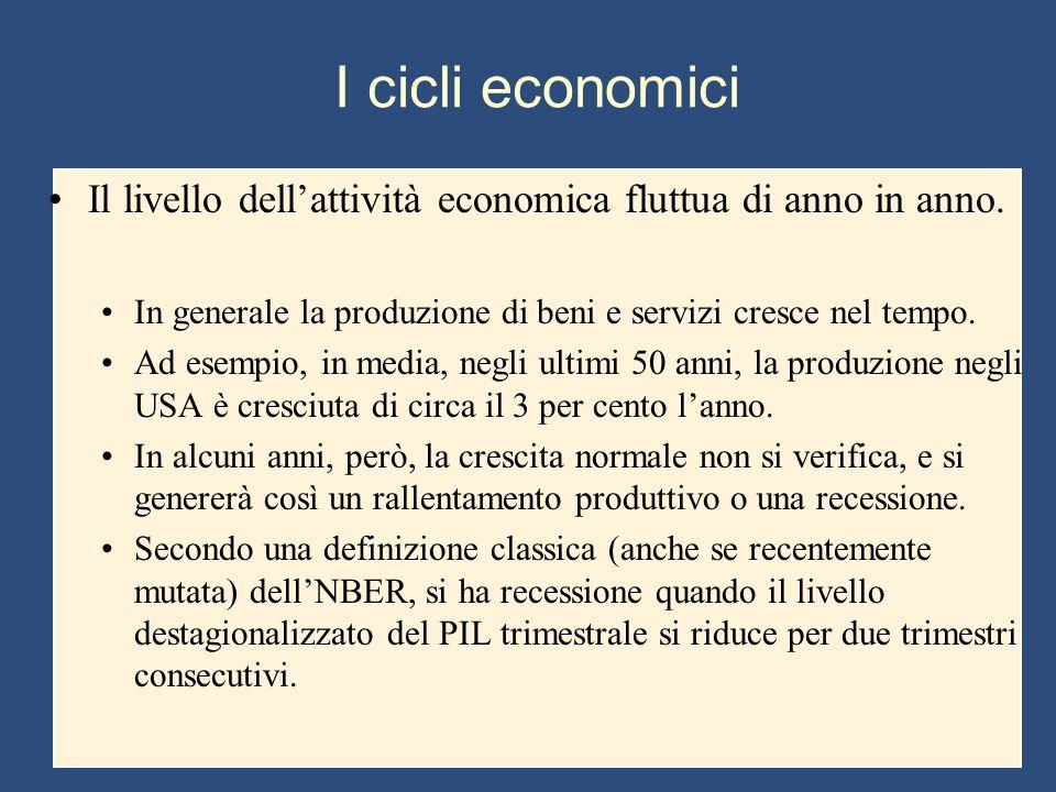 I cicli economici Il livello dell'attività economica fluttua di anno in anno.